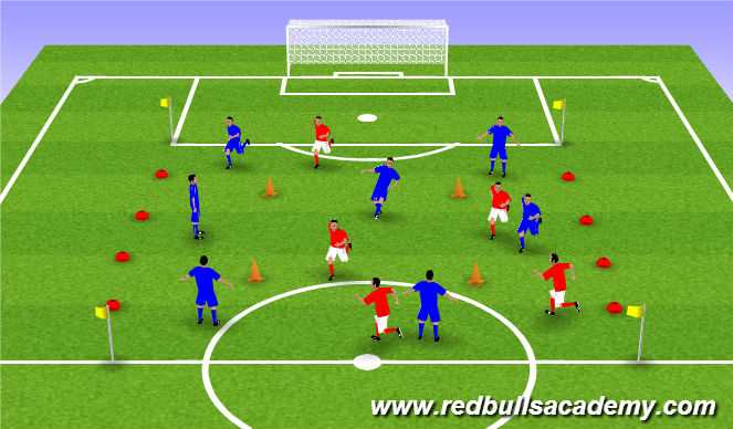 Football/Soccer Session Plan Drill (Colour): Tactical Activity