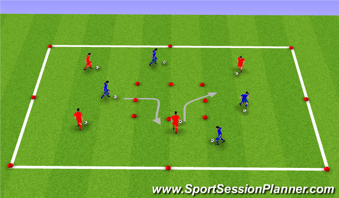 Football/Soccer Session Plan Drill (Colour): Variable practice - control and turn