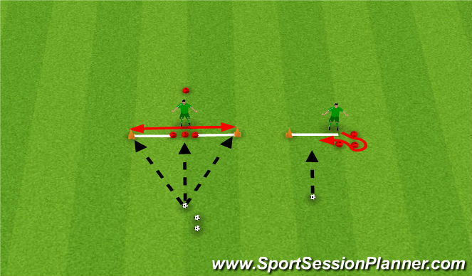 Football/Soccer Session Plan Drill (Colour): Footwork Into a Catch/Dive