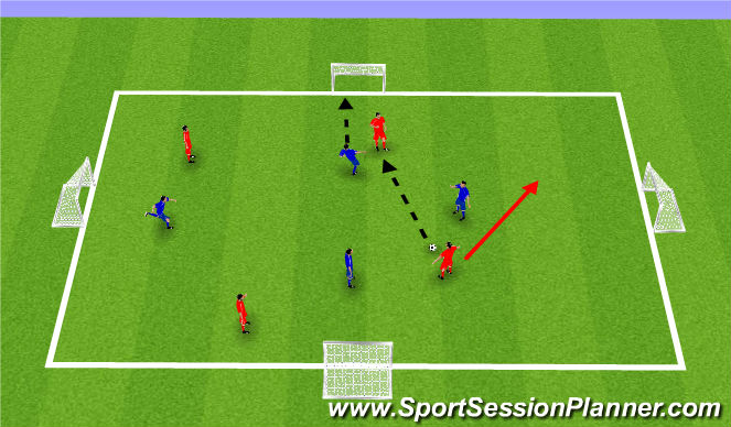 Football/Soccer Session Plan Drill (Colour): Passing and retain possession or shoot