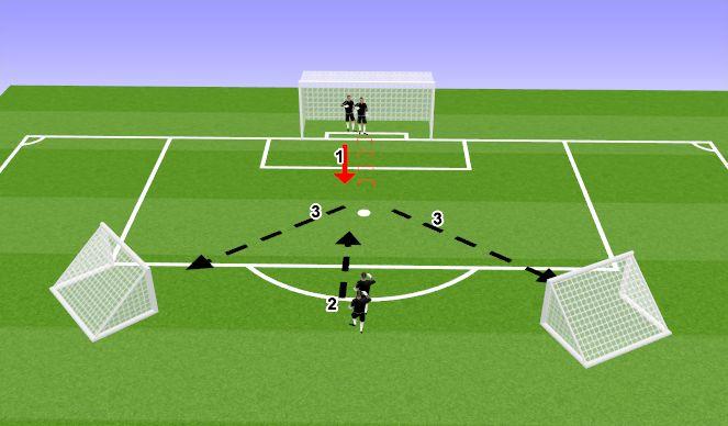 Football/Soccer Session Plan Drill (Colour): ATT