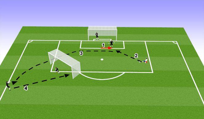 Football/Soccer Session Plan Drill (Colour): DEF-ATT