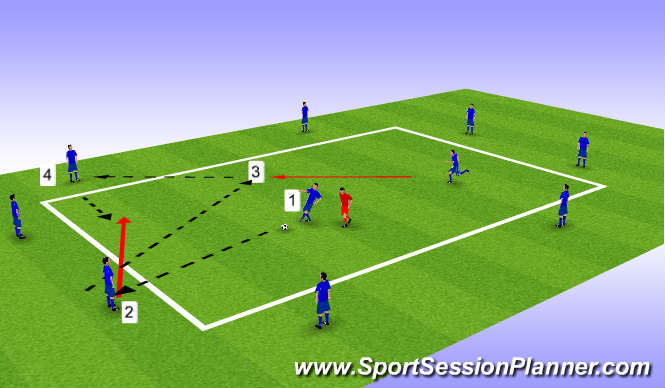 Football/Soccer Session Plan Drill (Colour): 2 v 1 In Central Areas