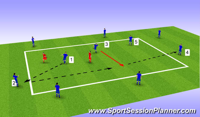 Football/Soccer Session Plan Drill (Colour): 3 v 2 In Central Areas