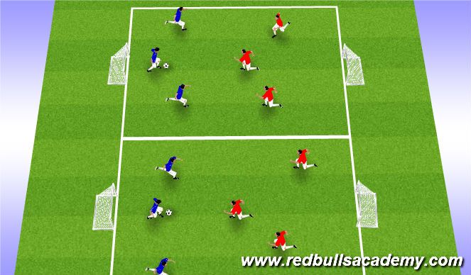 Football/Soccer Session Plan Drill (Colour): CG/Free Play