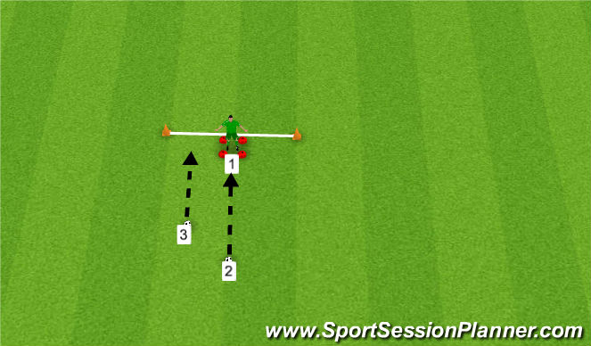 Football/Soccer Session Plan Drill (Colour): Handling & Diving