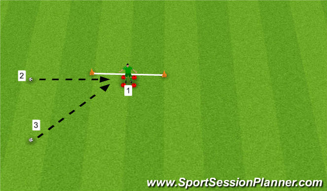 Football/Soccer Session Plan Drill (Colour): Moving into Line