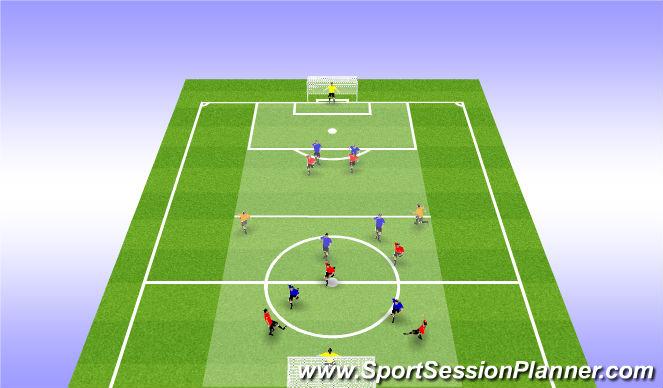 Football/Soccer Session Plan Drill (Colour): CG Striker 4-4-2