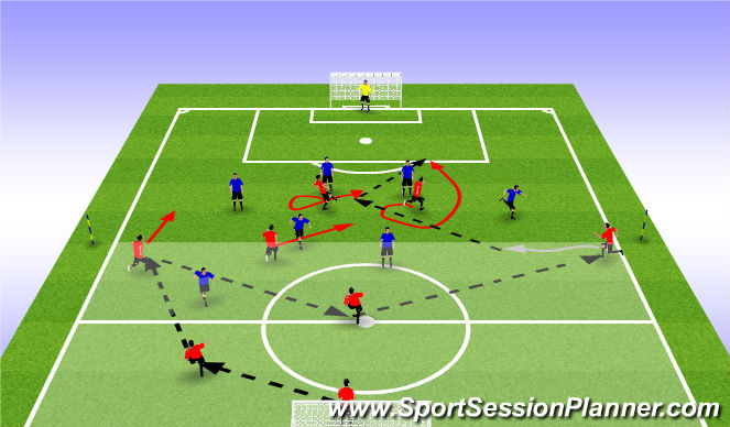 Football/Soccer Session Plan Drill (Colour): Phase  Striker 4-4-2