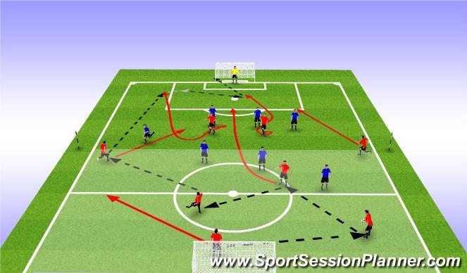 Football/Soccer Session Plan Drill (Colour): Phase 2 Striker 4-4-2