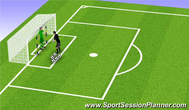 Football/Soccer Session Plan Drill (Colour): Reaction Movements