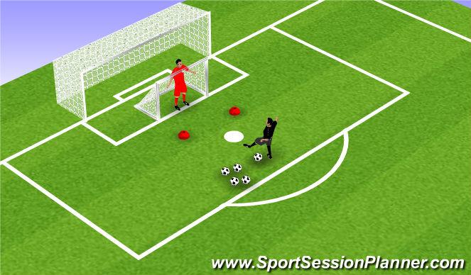 Football/Soccer Session Plan Drill (Colour): Mini Goal 1v1Reaction Saves