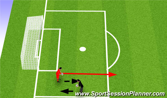 Football/Soccer Session Plan Drill (Colour): Forward Save