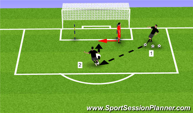 Football/Soccer Session Plan Drill (Colour): Close Range Reactions