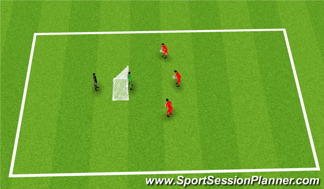 Football/Soccer Session Plan Drill (Colour): Multi Attackers