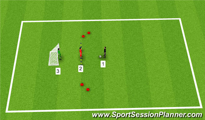 Football/Soccer Session Plan Drill (Colour): Shoot or Charge