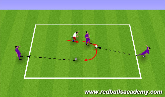 Football/Soccer Session Plan Drill (Colour): 1v1 to targets
