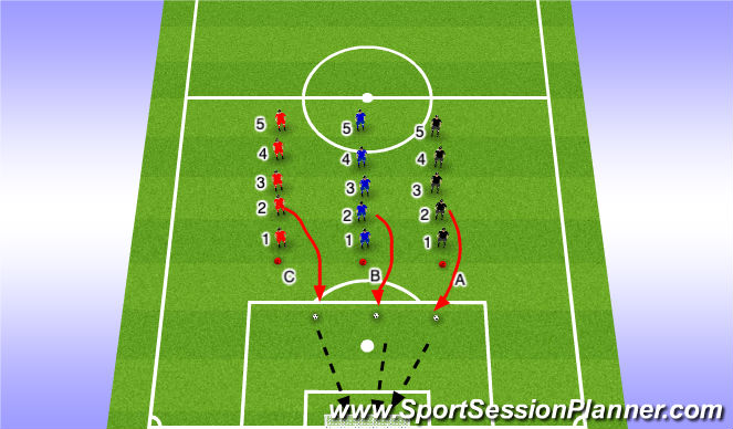 Football/Soccer Session Plan Drill (Colour): Shooting by Numbers