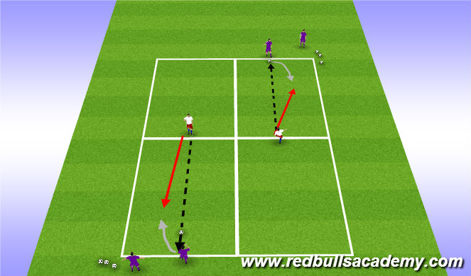 Football/Soccer Session Plan Drill (Colour): 1v1 to a Line