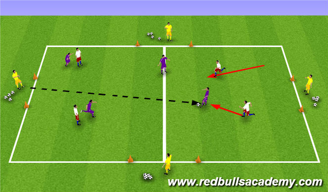 Football/Soccer Session Plan Drill (Colour): Defending Conditioned Game