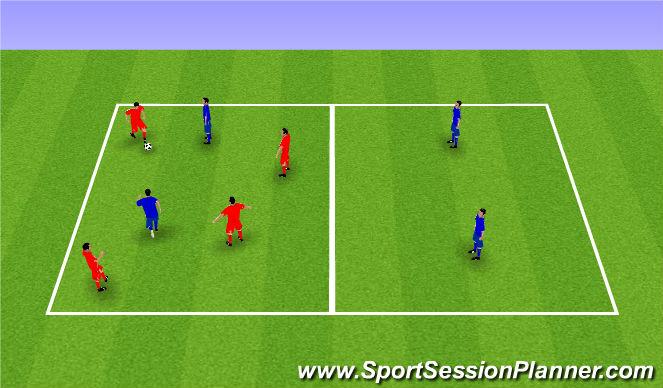 Football/Soccer Session Plan Drill (Colour): 4v4 transition box