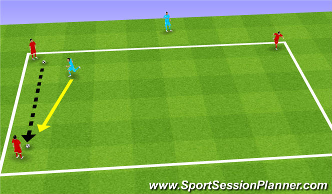 Football/Soccer Session Plan Drill (Colour): 3v1 angle of support (Skill)