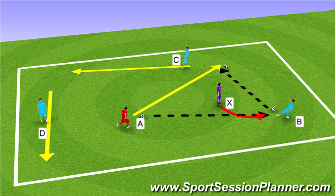 Football/Soccer Session Plan Drill (Colour): 4v1 playmaker (Skill Progression)