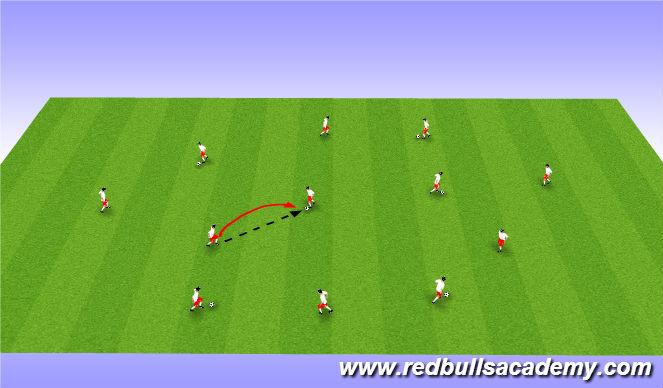 Football/Soccer Session Plan Drill (Colour): Defensive Skills Warm Up