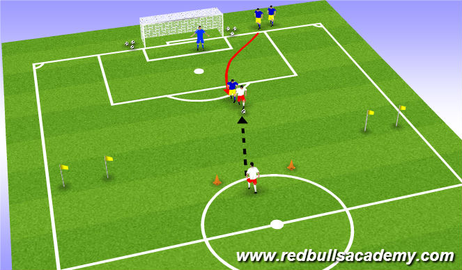 Football/Soccer Session Plan Drill (Colour): Defensive 1v1 - Turning to goal