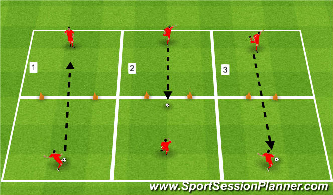 Football/Soccer Session Plan Drill (Colour): Box to Box Shooting