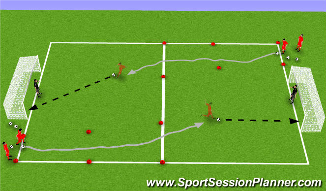 Football/Soccer Session Plan Drill (Colour): Shooting on the Move