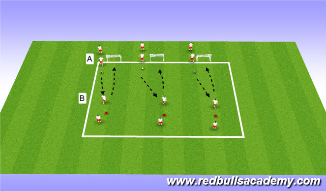 Football/Soccer Session Plan Drill (Colour): Warm Up: SImple Finishing