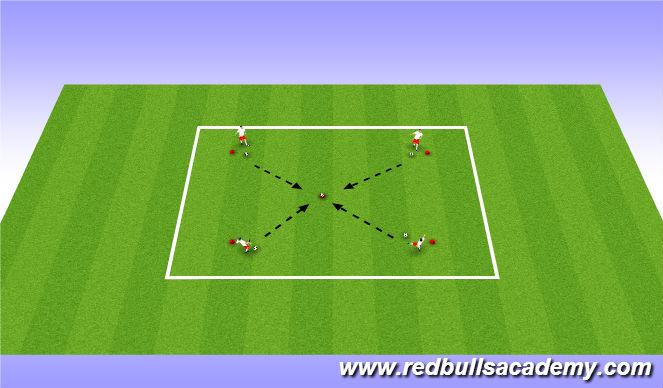 Football/Soccer Session Plan Drill (Colour): Technique: Driven shot