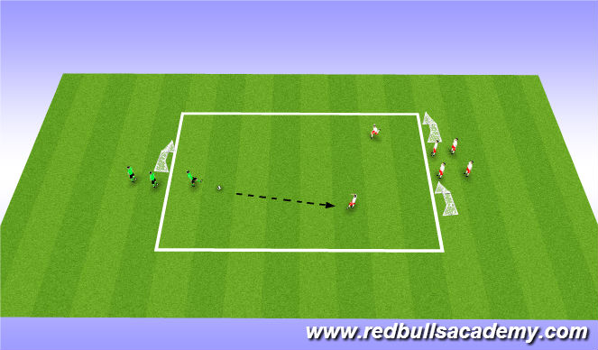 Football/Soccer Session Plan Drill (Colour): Main Theme: 2v1