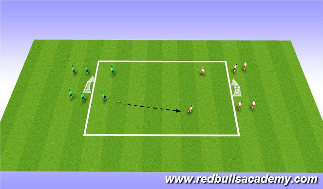 Football/Soccer Session Plan Drill (Colour): Main Theme: 2v2