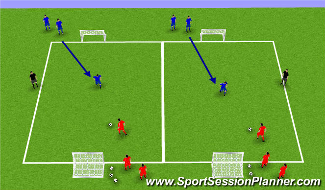 Football/Soccer Session Plan Drill (Colour): 1 vs. 1 (only if #s are small & coaches are present)