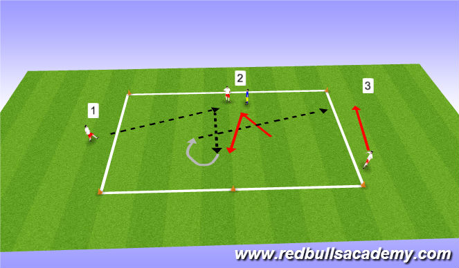 Football/Soccer Session Plan Drill (Colour): Main Theme: Turning (Semi-Opposed)