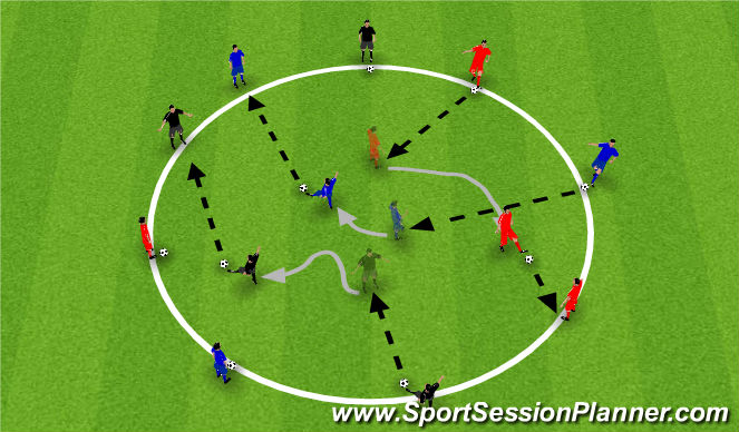 Football/Soccer Session Plan Drill (Colour): Warm Up: Part II