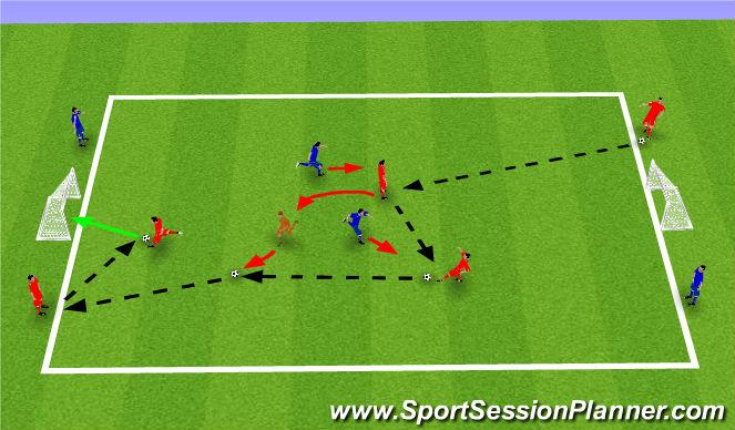 Football/Soccer Session Plan Drill (Colour): Main Theme: Part II