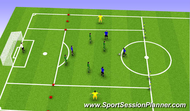 Football/Soccer Session Plan Drill (Colour): 4v4+2 to Goal/Countergoals