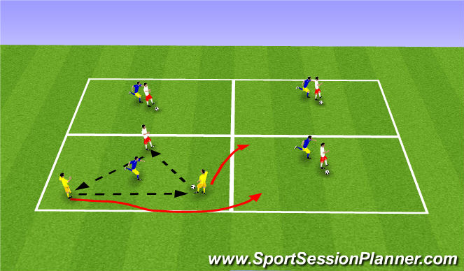Football/Soccer Session Plan Drill (Colour): 3v1 Rondo & Shielding