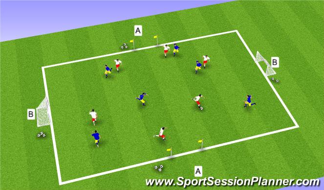 Football/Soccer Session Plan Drill (Colour): 5v5 - opposite goals