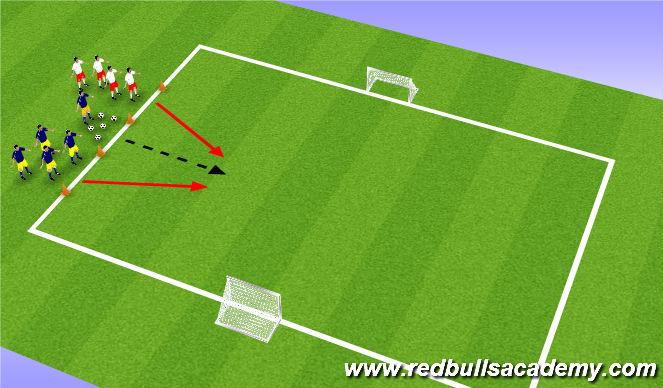 Football/Soccer Session Plan Drill (Colour): Main Theme -Red Bull Shootot