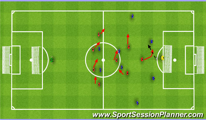 Football/Soccer Session Plan Drill (Colour): Defending. W obronie.