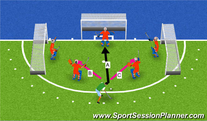 Hockey Session Plan Drill (Colour): 1e oef