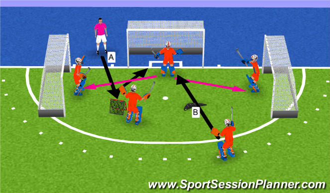 Hockey Session Plan Drill (Colour): 2e oef