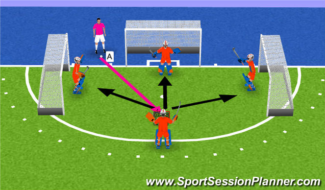 Hockey Session Plan Drill (Colour): 3e oef