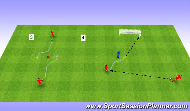 Football/Soccer Session Plan Drill (Colour): Step over and Ronaldo