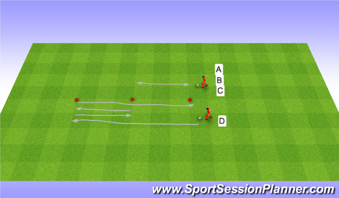 Football/Soccer Session Plan Drill (Colour): Turning. Zwroty
