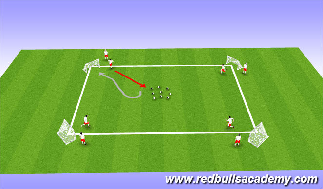 Football/Soccer Session Plan Drill (Colour): Warm Up: Turning Game